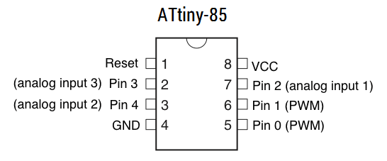 Programming ATtiny 85 – Cyan Infinite